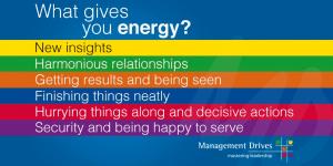 Managing drives