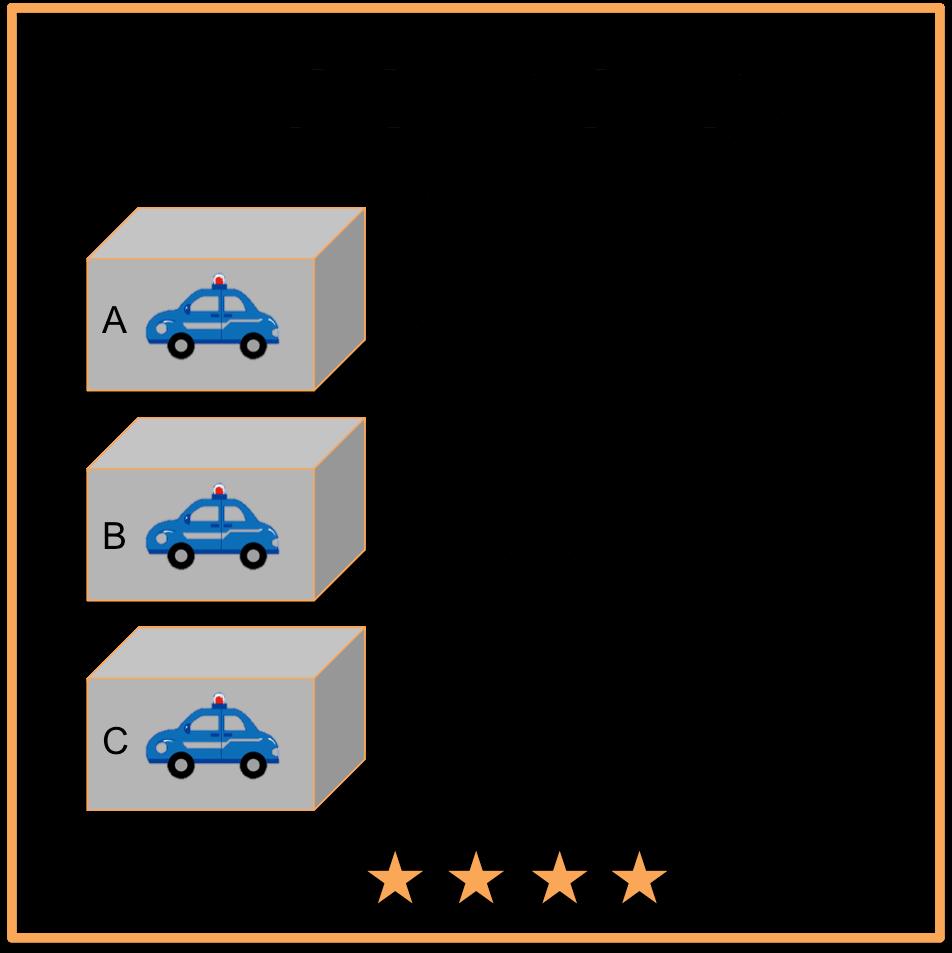 Logikrätsel Auto